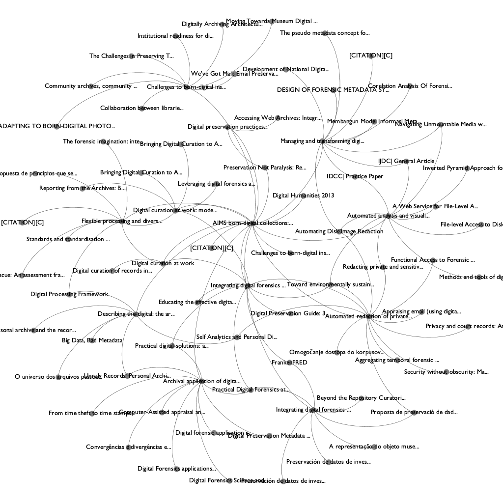 citation network graph, in black, white and gray
